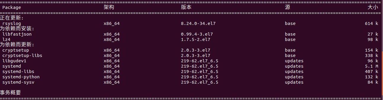 使用Rsyslog 将Nginx Access Log 写入Kafka | 一张假钞的真实世界